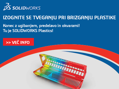 SW Plastics Buyers Guide Banner 400x300 slo