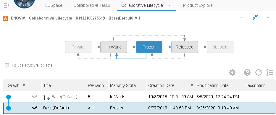 blog CII 2 Collaborative Lifecycle